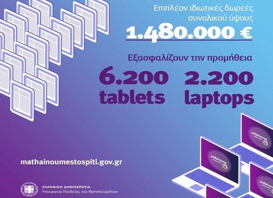 Συνεχίζουμε να εξοπλίζουμε τεχνολογικά τα σχολεία μας – Δεύτερο κύμα δωρεάς, άνω των 1,48 εκατομμυρίων ευρώ σε φορητούς υπολογιστές και tablets, για χρήση από μαθητές και εκπαιδευτικούς