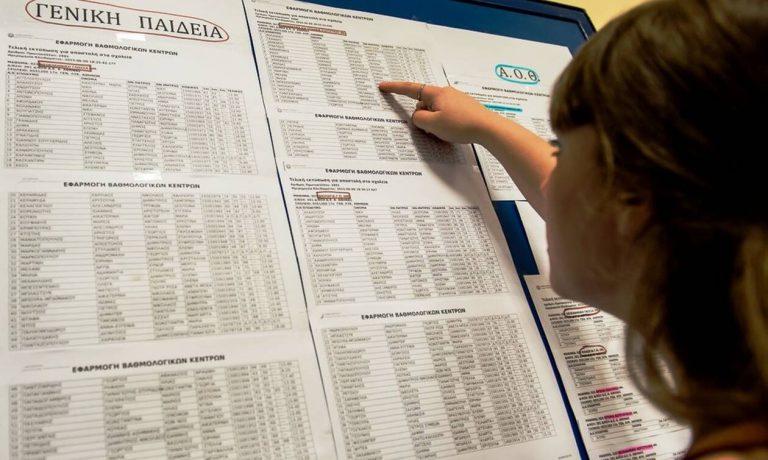 Εκτιμήσεις Βάσεων 2020: Σε αυτές τις σχολές έρχεται… πανωλεθρία