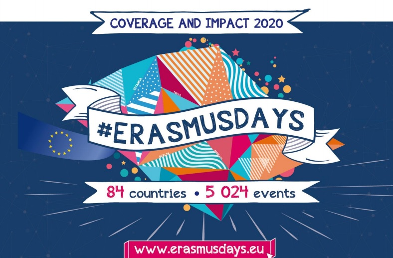Erasmus Days 2020: Απολογισμός εκδηλώσεων φορέων