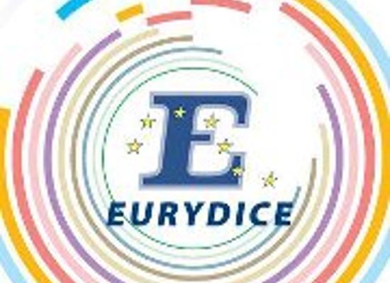 """Δημοσίευση νέας έκθεσης του Δικτύου Ευρυδίκη με θέμα: """"Teachers in Europe, Careers, Development and Well-being"""""""